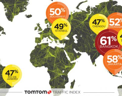 tomtom-traffic-2017-index